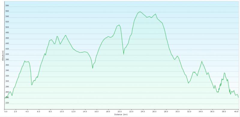 Profil 41km.PNG