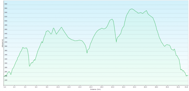Profil 34km.PNG