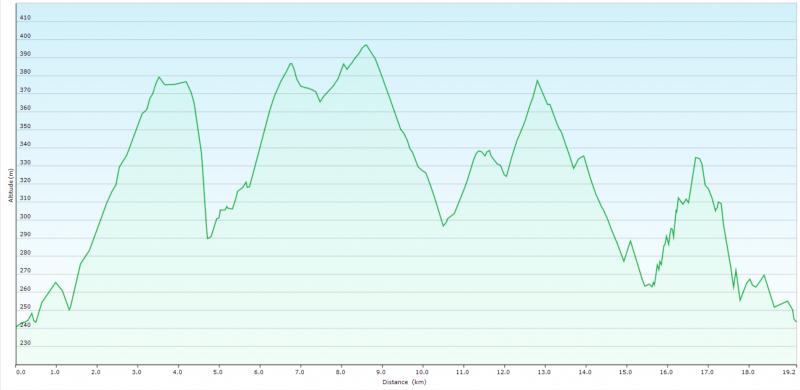 Profil 20km.PNG