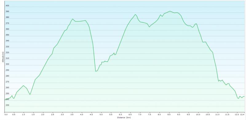 Profil 13km.PNG