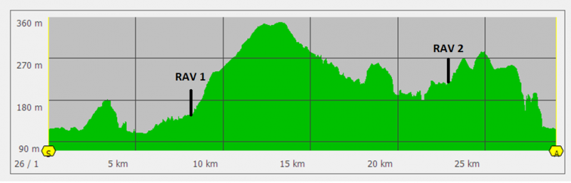 29 km.png