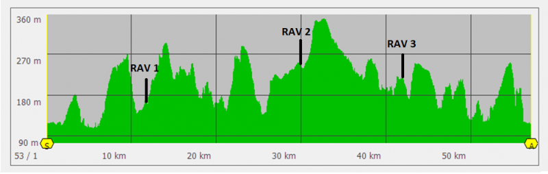 56 km.png