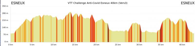 Challenge anti Covid Esneux 40km.PNG