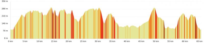 Challenge anti Covid Esneux 65km.PNG